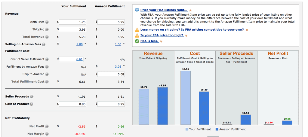 Amazon FBA Calculator: The Real Results